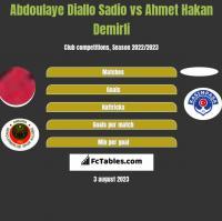 Abdoulaye Diallo Sadio vs Ahmet Hakan Demirli h2h player stats