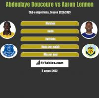 Abdoulaye Doucoure vs Aaron Lennon h2h player stats