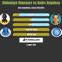 Abdoulaye Doucoure vs Andre Anguissa h2h player stats