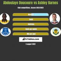 Abdoulaye Doucoure vs Ashley Barnes h2h player stats