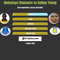 Abdoulaye Doucoure vs Ashley Young h2h player stats