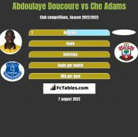 Abdoulaye Doucoure vs Che Adams h2h player stats