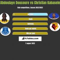 Abdoulaye Doucoure vs Christian Kabasele h2h player stats