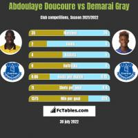 Abdoulaye Doucoure vs Demarai Gray h2h player stats