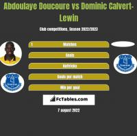 Abdoulaye Doucoure vs Dominic Calvert-Lewin h2h player stats