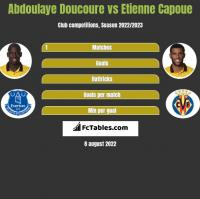 Abdoulaye Doucoure vs Etienne Capoue h2h player stats
