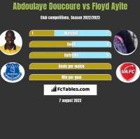 Abdoulaye Doucoure vs Floyd Ayite h2h player stats