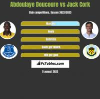 Abdoulaye Doucoure vs Jack Cork h2h player stats