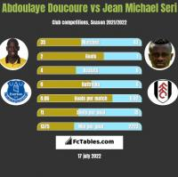 Abdoulaye Doucoure vs Jean Michael Seri h2h player stats