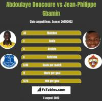 Abdoulaye Doucoure vs Jean-Philippe Gbamin h2h player stats