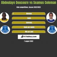Abdoulaye Doucoure vs Seamus Coleman h2h player stats