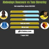 Abdoulaye Doucoure vs Tom Cleverley h2h player stats