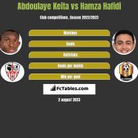 Abdoulaye Keita vs Hamza Hafidi h2h player stats