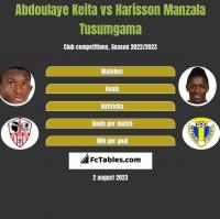 Abdoulaye Keita vs Harisson Manzala Tusumgama h2h player stats