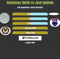 Abdoulaye Meite vs Jack Baldwin h2h player stats