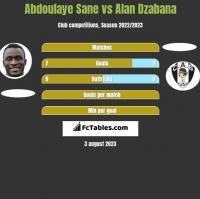 Abdoulaye Sane vs Alan Dzabana h2h player stats