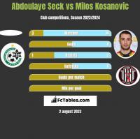 Abdoulaye Seck vs Milos Kosanovic h2h player stats