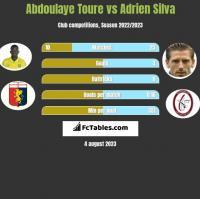 Abdoulaye Toure vs Adrien Silva h2h player stats