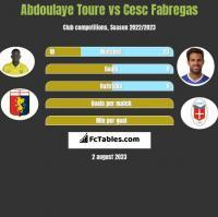 Abdoulaye Toure vs Cesc Fabregas h2h player stats