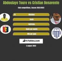 Abdoulaye Toure vs Cristian Benavente h2h player stats