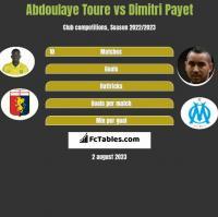 Abdoulaye Toure vs Dimitri Payet h2h player stats