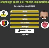 Abdoulaye Toure vs Frederic Sammaritano h2h player stats