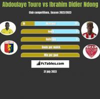 Abdoulaye Toure vs Ibrahim Didier Ndong h2h player stats