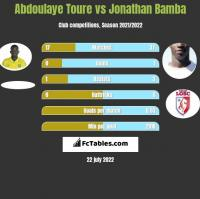 Abdoulaye Toure vs Jonathan Bamba h2h player stats