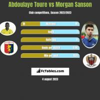 Abdoulaye Toure vs Morgan Sanson h2h player stats