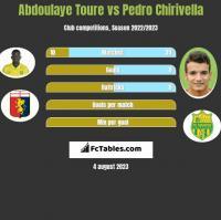 Abdoulaye Toure vs Pedro Chirivella h2h player stats