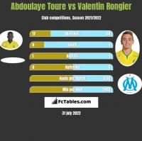 Abdoulaye Toure vs Valentin Rongier h2h player stats