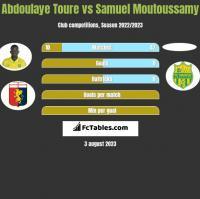 Abdoulaye Toure vs Samuel Moutoussamy h2h player stats