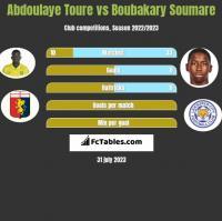 Abdoulaye Toure vs Boubakary Soumare h2h player stats