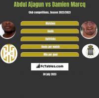 Abdul Ajagun vs Damien Marcq h2h player stats