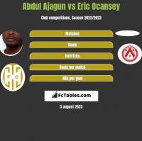 Abdul Ajagun vs Eric Ocansey h2h player stats