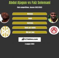 Abdul Ajagun vs Faiz Selemani h2h player stats