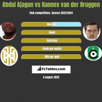 Abdul Ajagun vs Hannes van der Bruggen h2h player stats