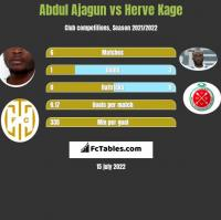 Abdul Ajagun vs Herve Kage h2h player stats