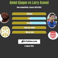 Abdul Ajagun vs Larry Azouni h2h player stats