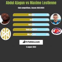 Abdul Ajagun vs Maxime Lestienne h2h player stats