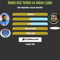 Abdul Aziz Tetteh vs Adem Ljajic h2h player stats