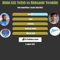 Abdul Aziz Tetteh vs Aleksandr Yerokhin h2h player stats