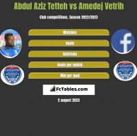 Abdul Aziz Tetteh vs Amedej Vetrih h2h player stats