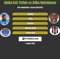 Abdul Aziz Tetteh vs Atiba Hutchinson h2h player stats