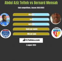 Abdul Aziz Tetteh vs Bernard Mensah h2h player stats