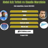 Abdul Aziz Tetteh vs Claudio Marchisio h2h player stats