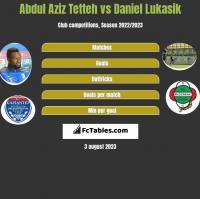 Abdul Aziz Tetteh vs Daniel Lukasik h2h player stats