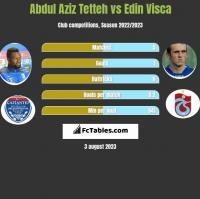 Abdul Aziz Tetteh vs Edin Visca h2h player stats