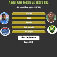 Abdul Aziz Tetteh vs Eljero Elia h2h player stats
