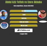 Abdul Aziz Tetteh vs Emre Akbaba h2h player stats